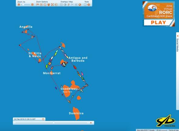 regatta virtual regatta